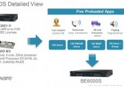 Cisco Business Edition 6000 - решение All-in-One для IP АТС